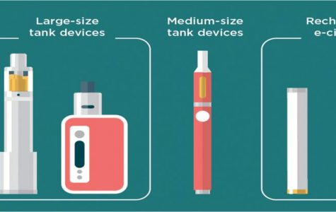 Vaping devices come in many shapes and sizes and can be modified to look like flash drives or even pens.